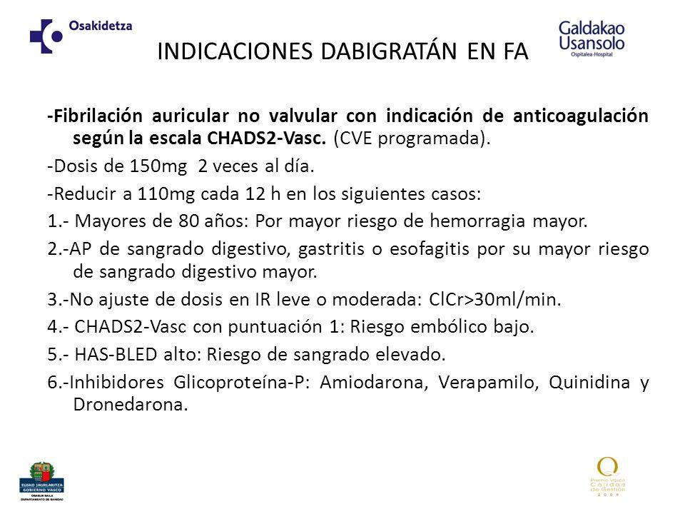 INDICACIONES DABIGRATÁN EN FA