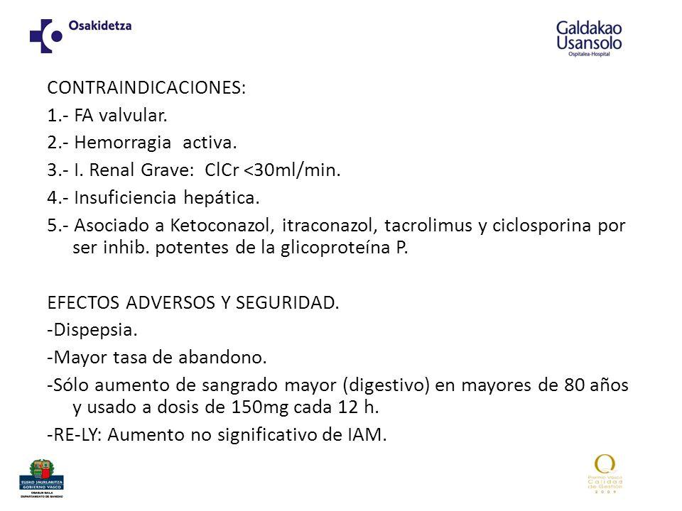 CONTRAINDICACIONES: 1. - FA valvular. 2. - Hemorragia activa. 3. - I