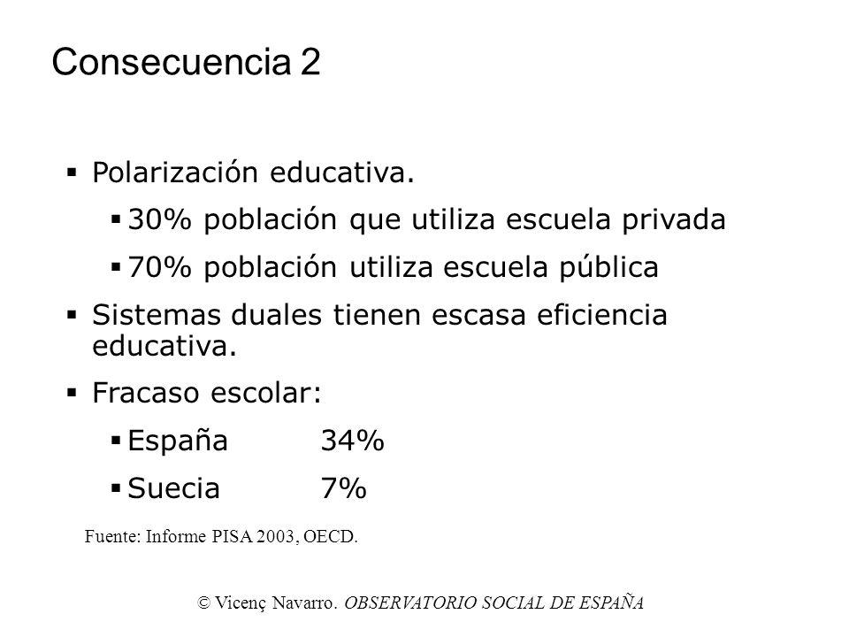 © Vicenç Navarro. OBSERVATORIO SOCIAL DE ESPAÑA