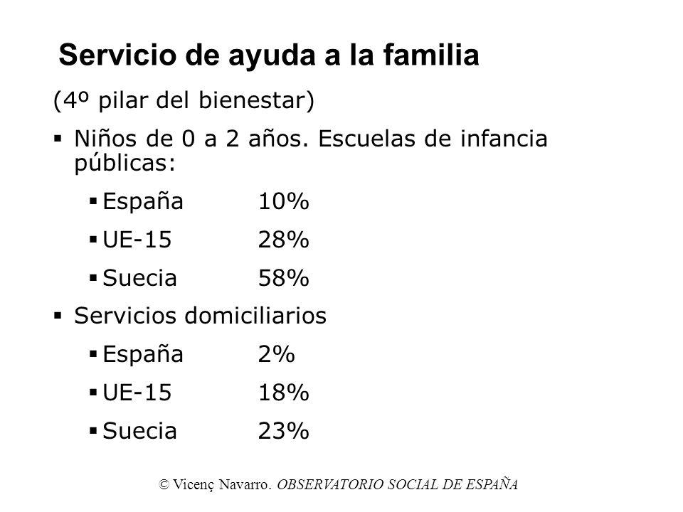 Servicio de ayuda a la familia