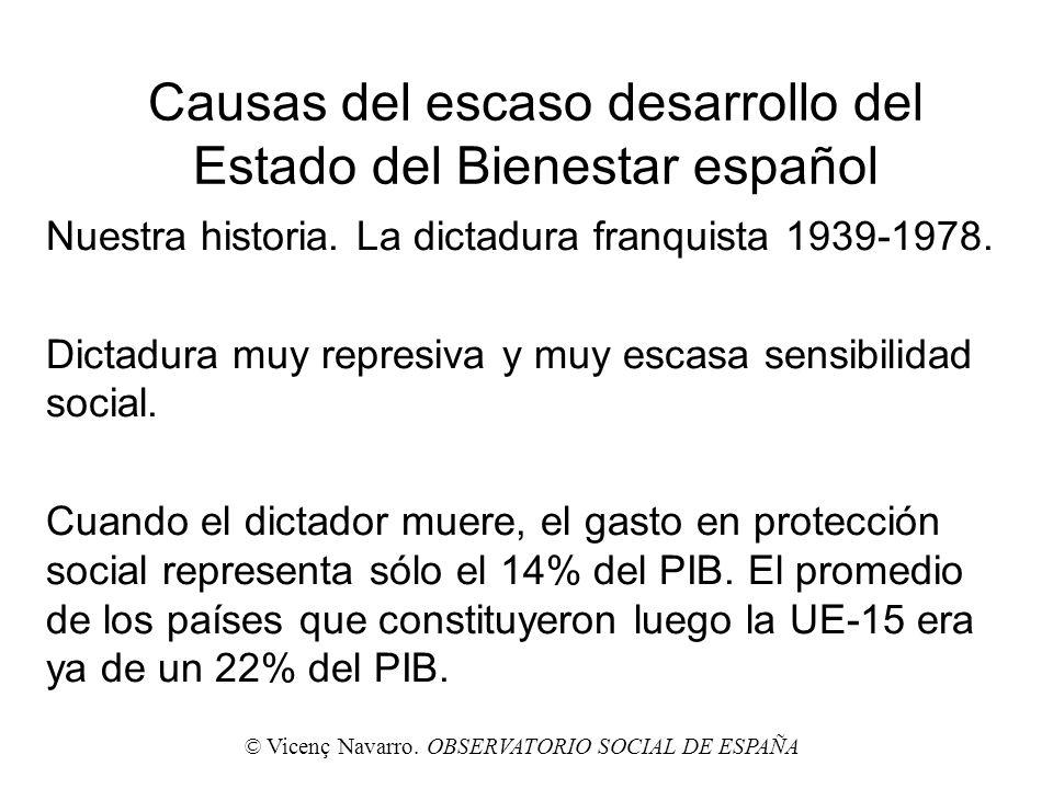 Causas del escaso desarrollo del Estado del Bienestar español