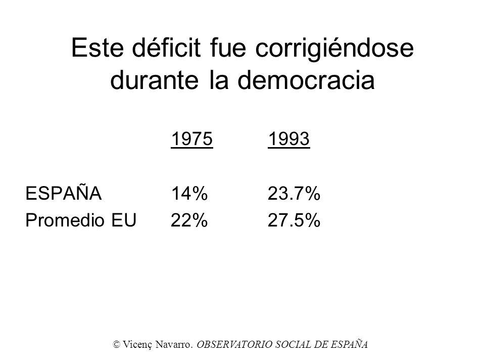 Este déficit fue corrigiéndose durante la democracia