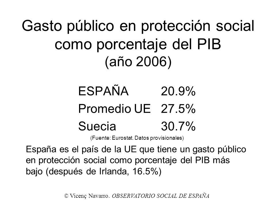 Gasto público en protección social como porcentaje del PIB (año 2006)