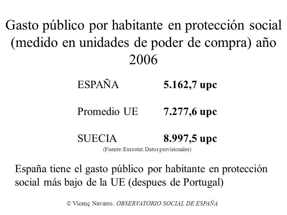 Gasto público por habitante en protección social (medido en unidades de poder de compra) año 2006