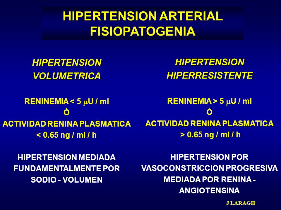 HIPERTENSION ARTERIAL FISIOPATOGENIA