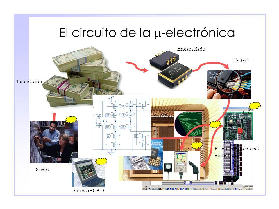 El circuito de la -electrónica