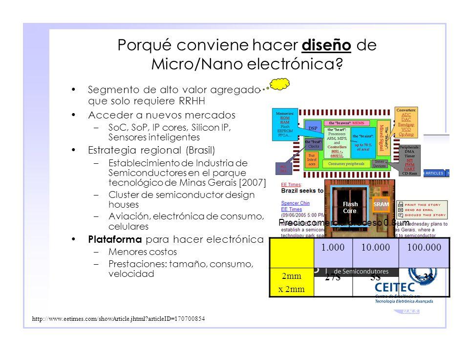 Porqué conviene hacer diseño de Micro/Nano electrónica