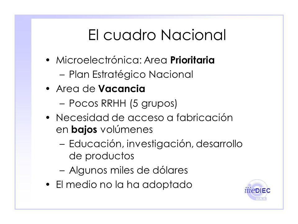 El cuadro Nacional Microelectrónica: Area Prioritaria