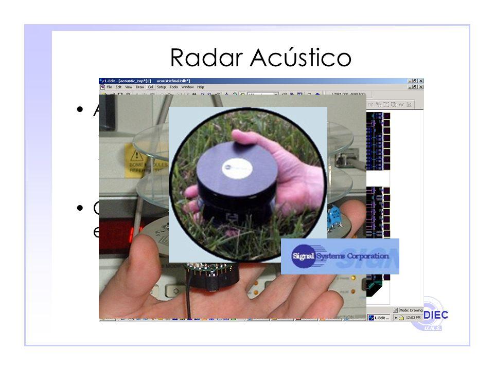 Radar Acústico Aplicación conjunta