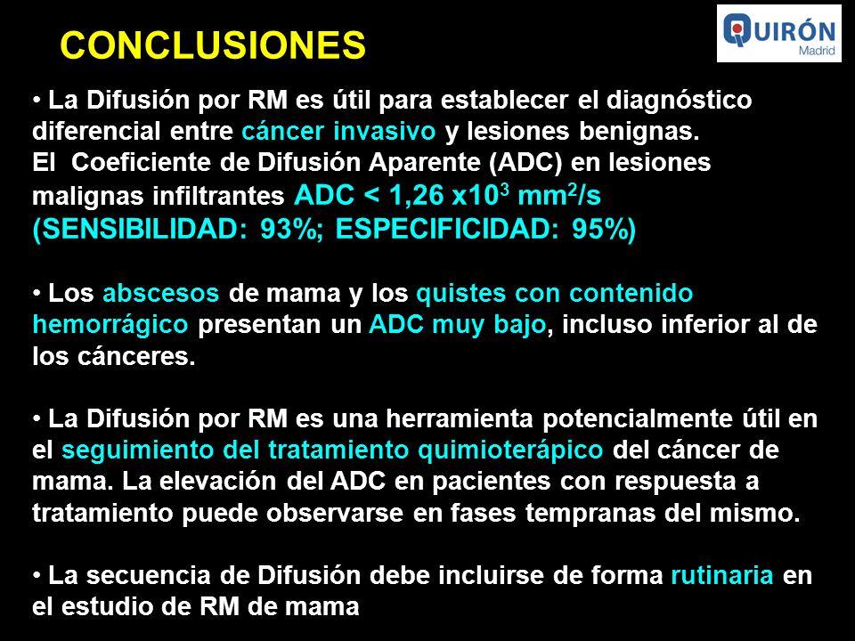 CONCLUSIONES La Difusión por RM es útil para establecer el diagnóstico diferencial entre cáncer invasivo y lesiones benignas.