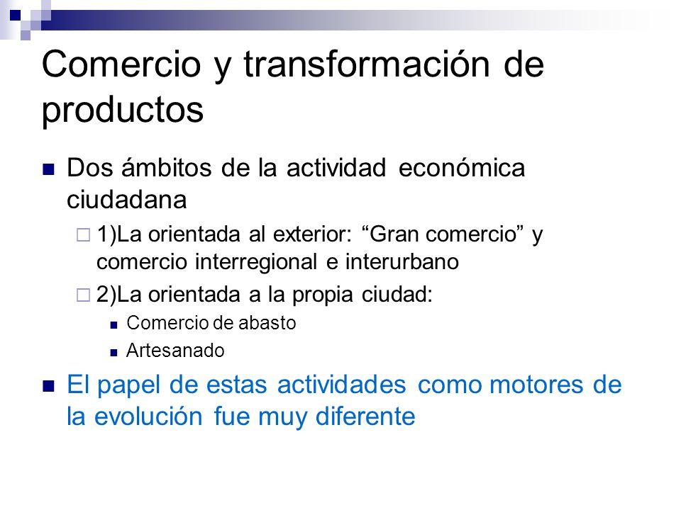 Comercio y transformación de productos