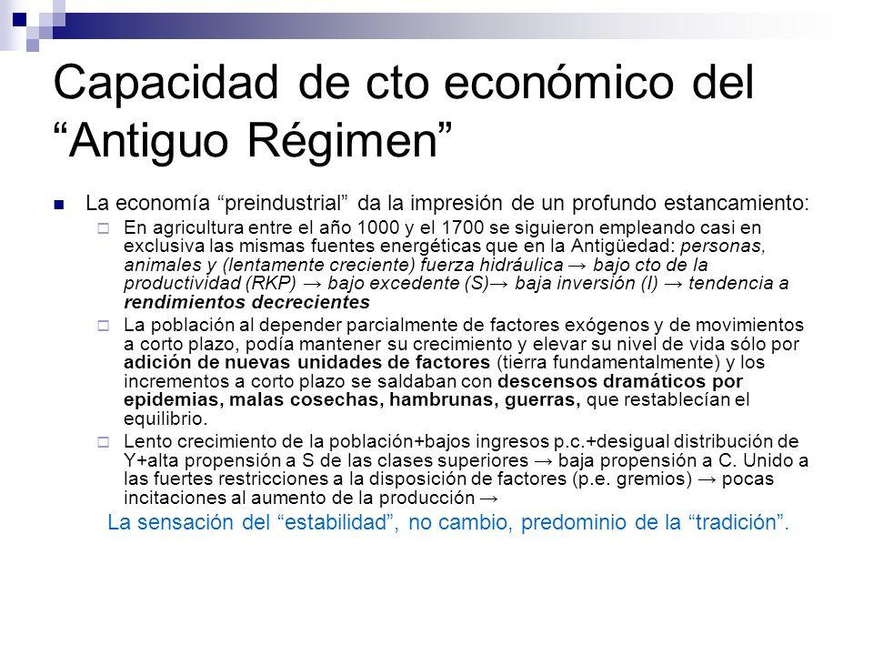 Capacidad de cto económico del Antiguo Régimen