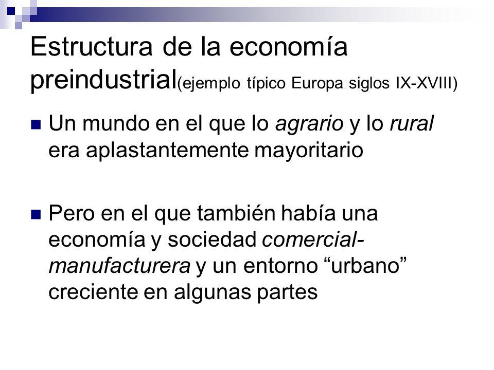 Estructura de la economía preindustrial(ejemplo típico Europa siglos IX-XVIII)