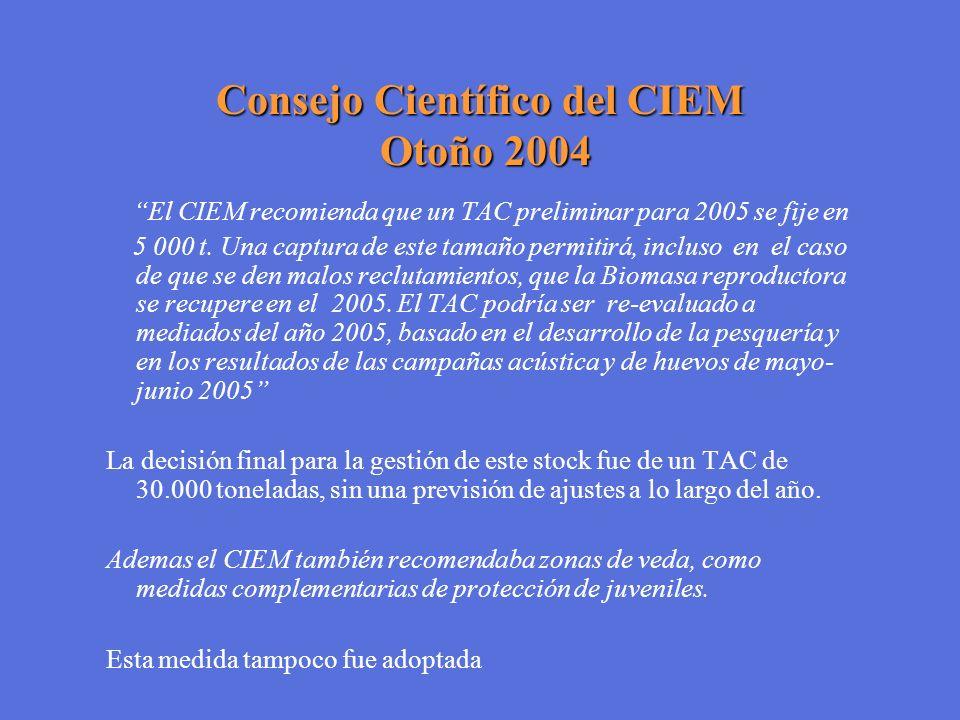 Consejo Científico del CIEM Otoño 2004