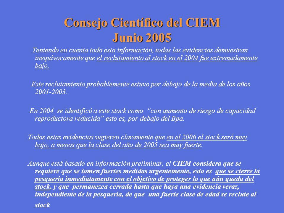 Consejo Científico del CIEM Junio 2005