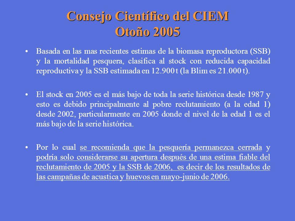 Consejo Científico del CIEM Otoño 2005