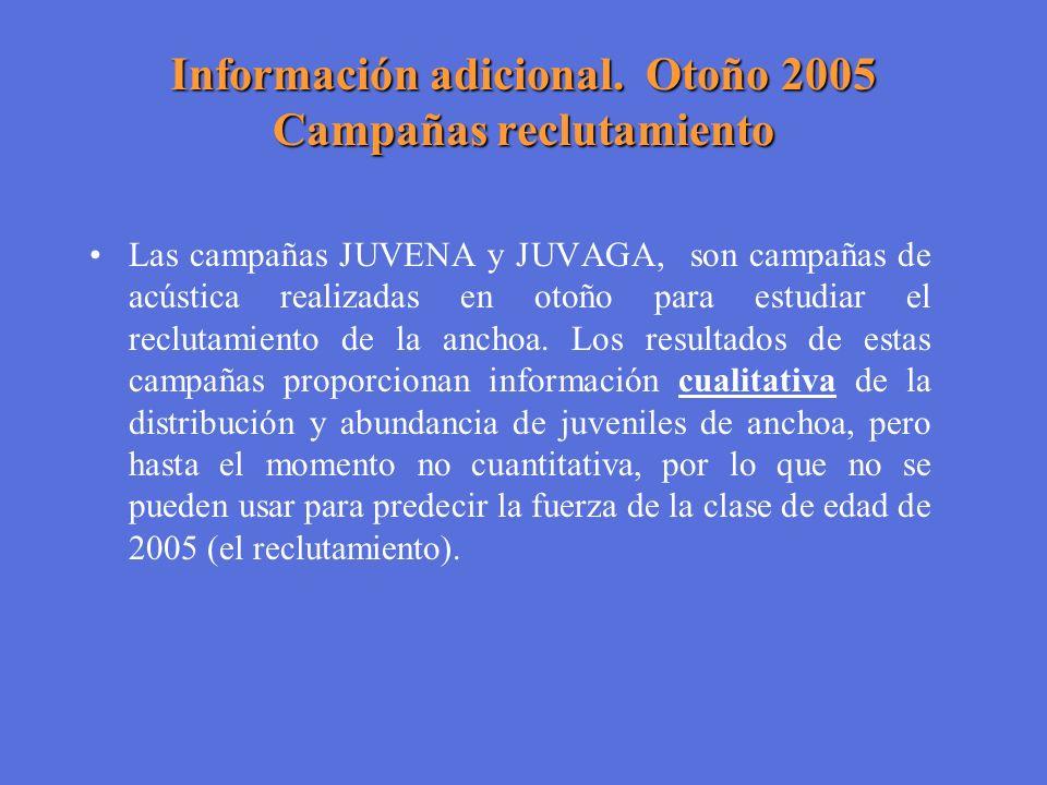 Información adicional. Otoño 2005 Campañas reclutamiento