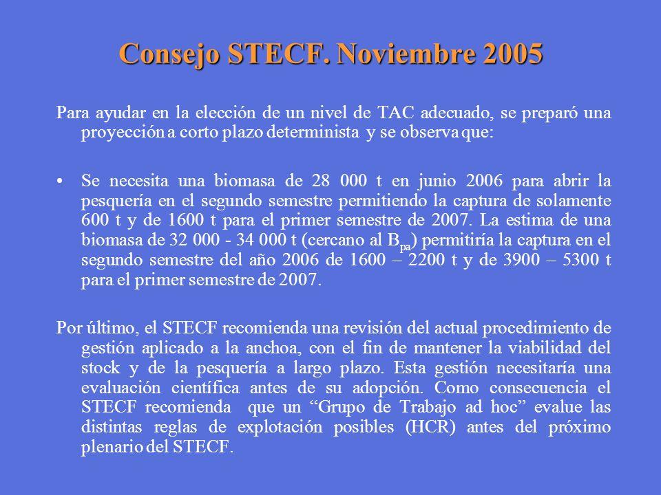 Consejo STECF. Noviembre 2005