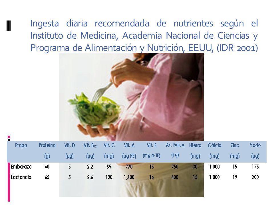 Ingesta diaria recomendada de nutrientes según el Instituto de Medicina, Academia Nacional de Ciencias y Programa de Alimentación y Nutrición, EEUU, (IDR 2001)