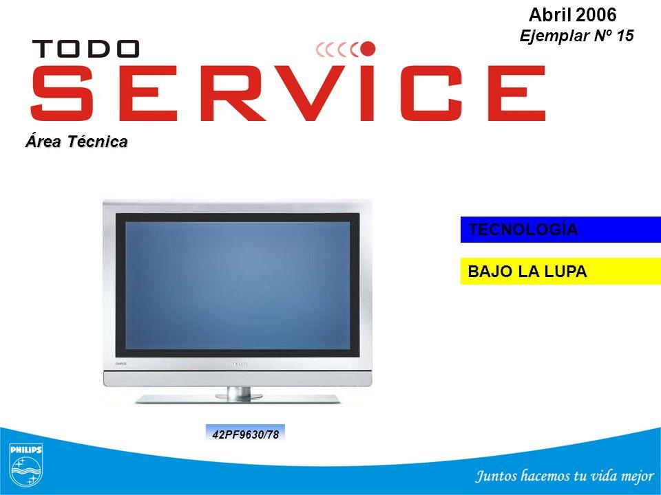 Abril 2006 Ejemplar Nº 15 Área Técnica TECNOLOGÍA BAJO LA LUPA