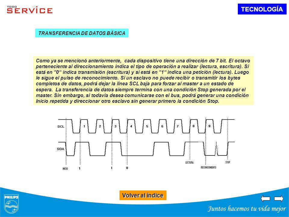 TECNOLOGÍA Volver al índice TRANSFERENCIA DE DATOS BÁSICA