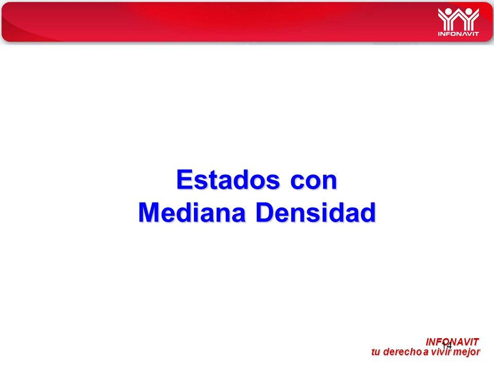Estados con Mediana Densidad