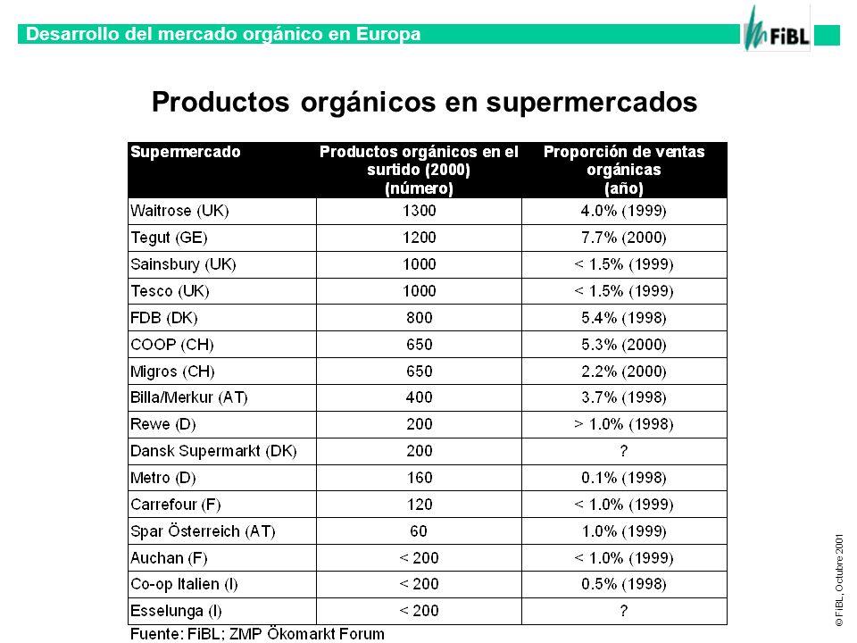 Productos orgánicos en supermercados