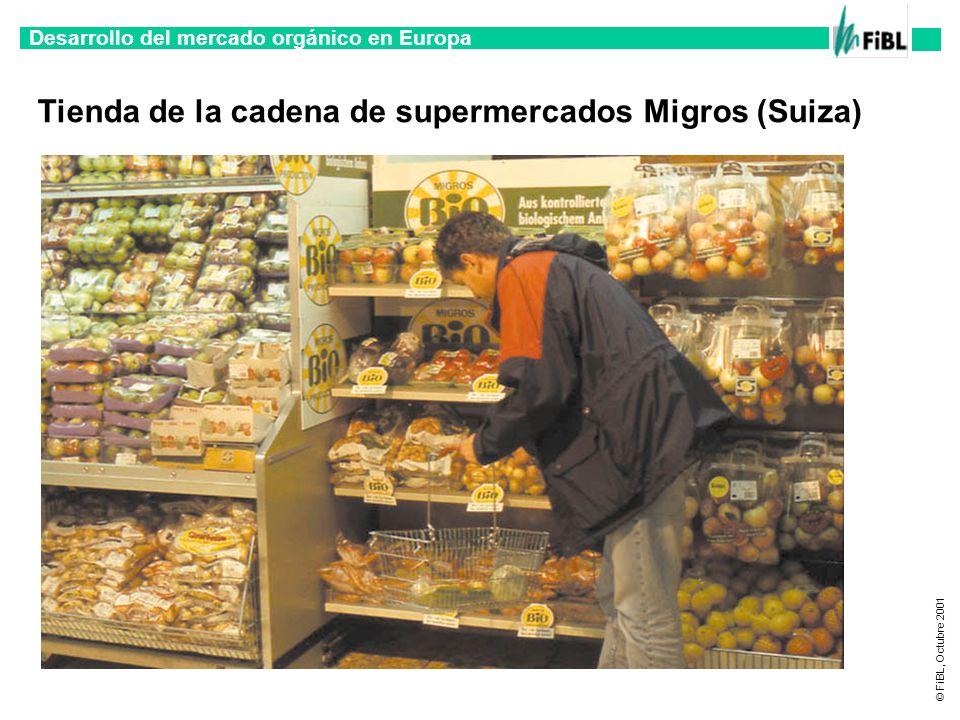 Tienda de la cadena de supermercados Migros (Suiza)