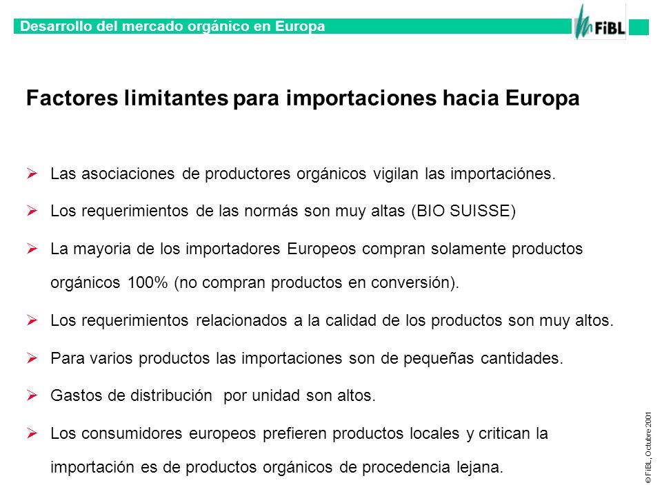 Factores limitantes para importaciones hacia Europa