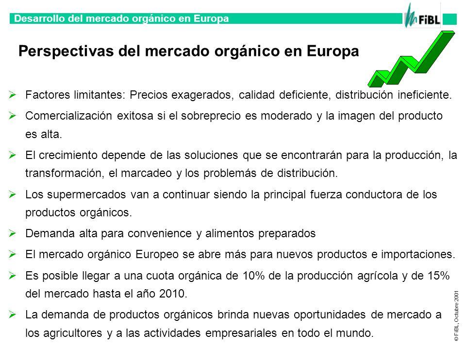 Perspectivas del mercado orgánico en Europa