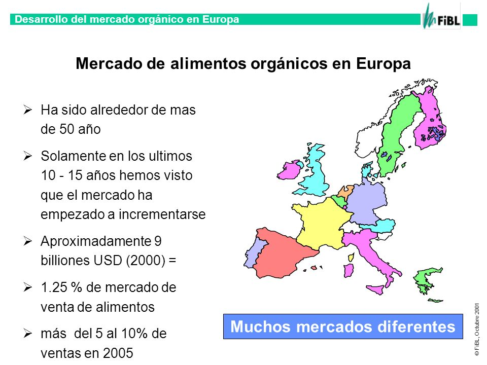 Mercado de alimentos orgánicos en Europa