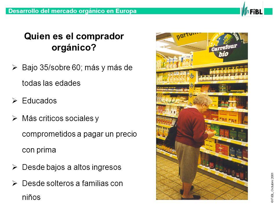Quien es el comprador orgánico