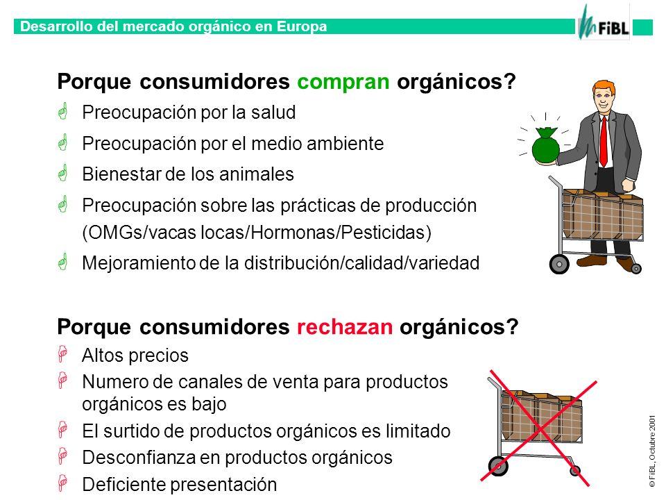Porque consumidores compran orgánicos
