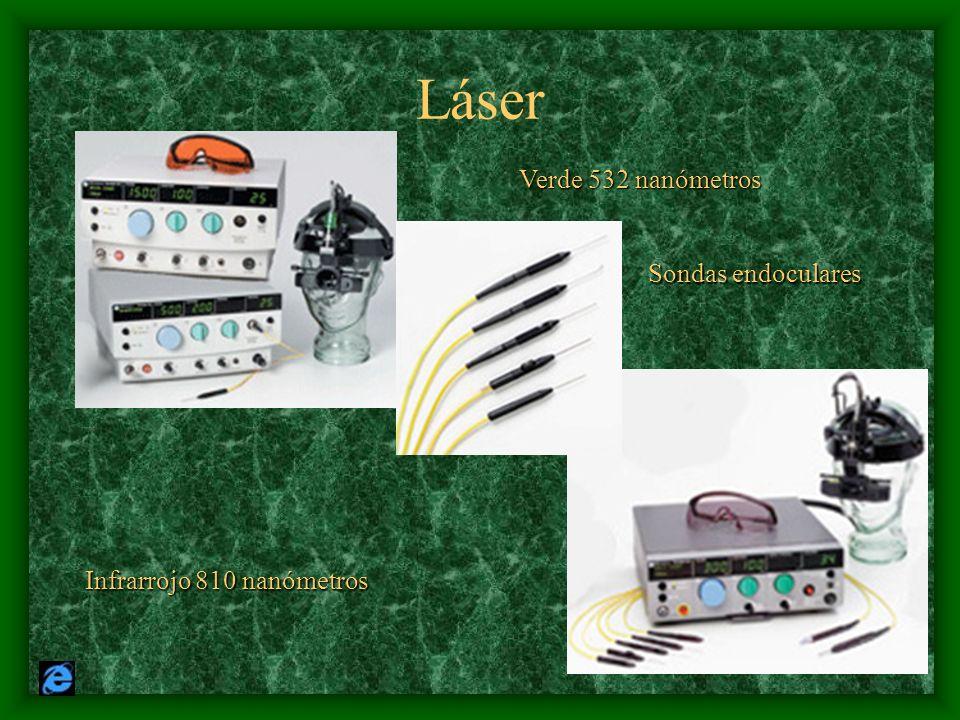 Láser Verde 532 nanómetros Sondas endoculares