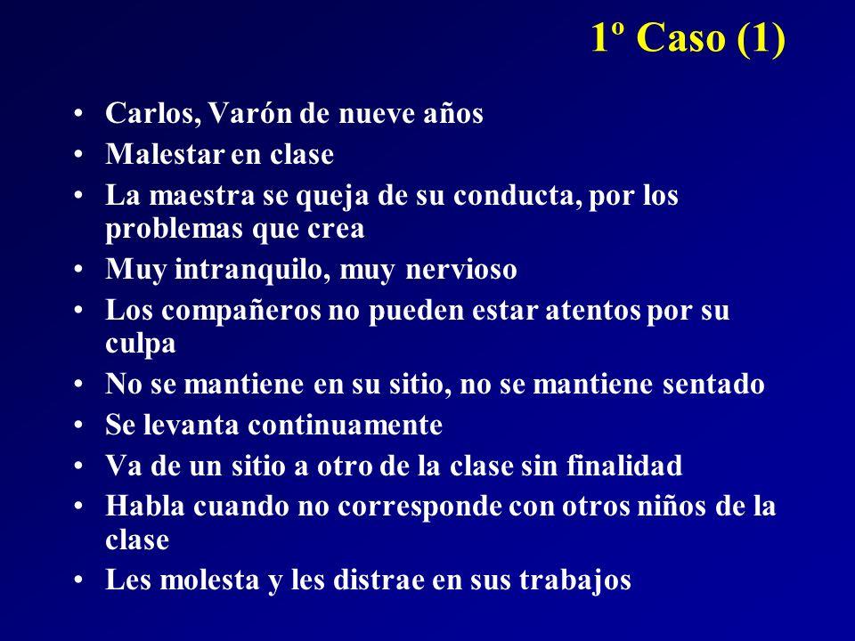 1º Caso (1) Carlos, Varón de nueve años Malestar en clase