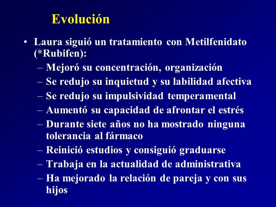 Evolución Laura siguió un tratamiento con Metilfenidato (*Rubifen):