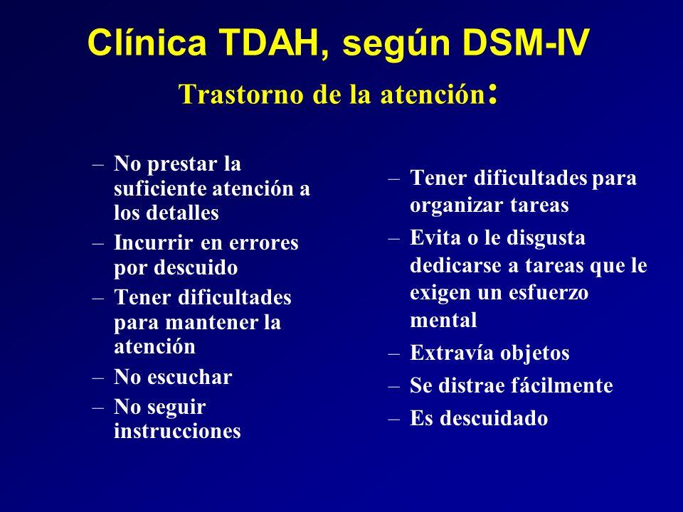 Clínica TDAH, según DSM-IV Trastorno de la atención: