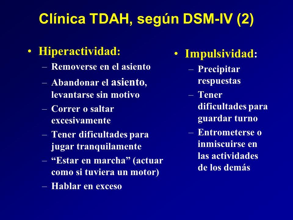 Clínica TDAH, según DSM-IV (2)