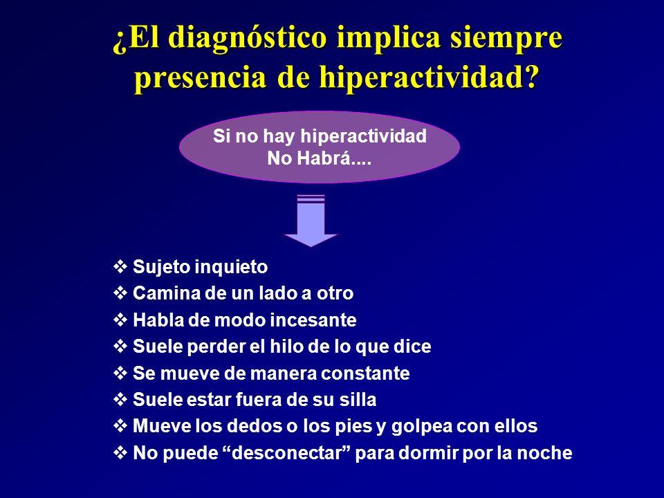 ¿El diagnóstico implica siempre presencia de hiperactividad