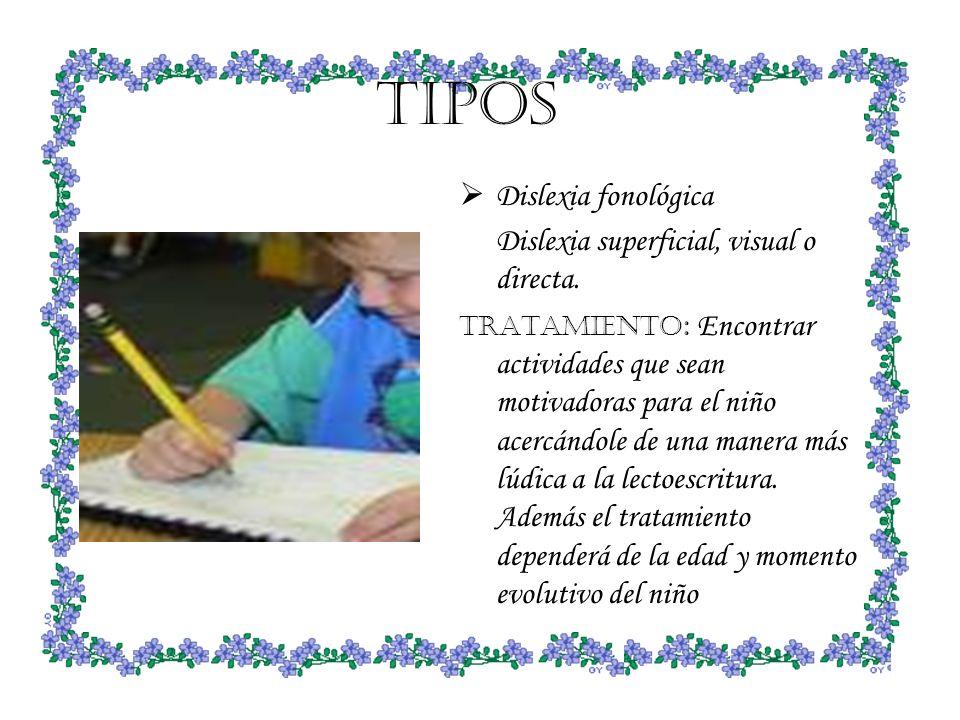 TIPOS Dislexia fonológica