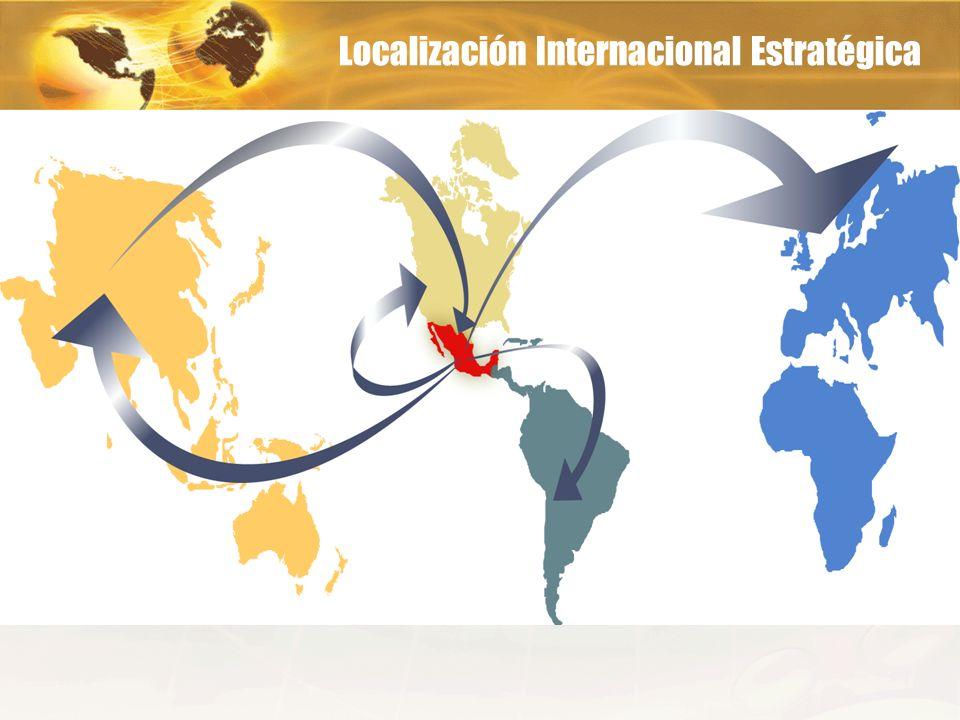 Localización Internacional Estratégica