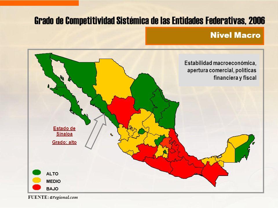 Grado de Competitividad Sistémica de las Entidades Federativas, 2006