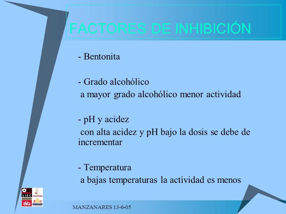 FACTORES DE INHIBICIÓN