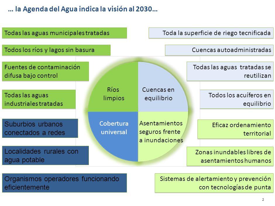 … la Agenda del Agua indica la visión al 2030…