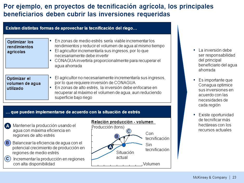 Por ejemplo, en proyectos de tecnificación agrícola, los principales beneficiarios deben cubrir las inversiones requeridas