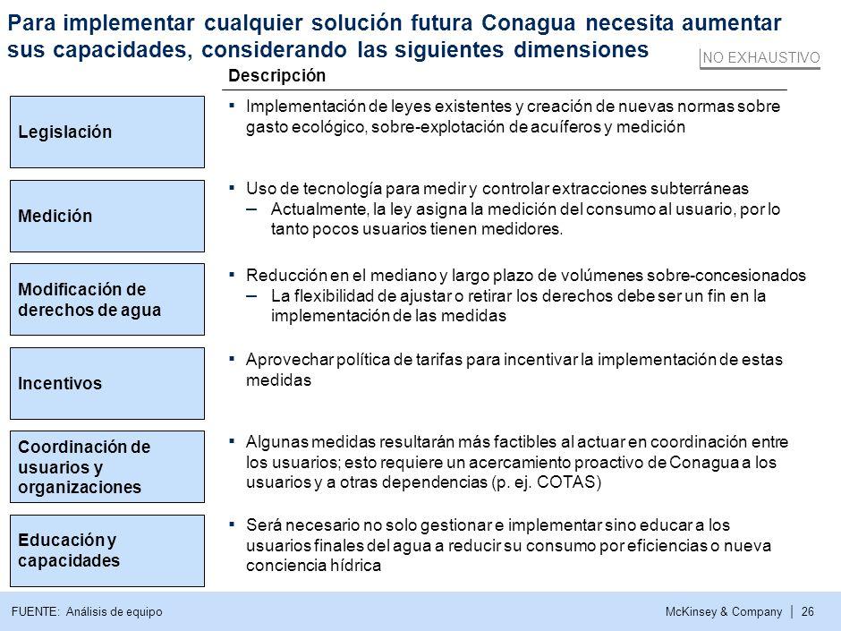 Para implementar cualquier solución futura Conagua necesita aumentar sus capacidades, considerando las siguientes dimensiones