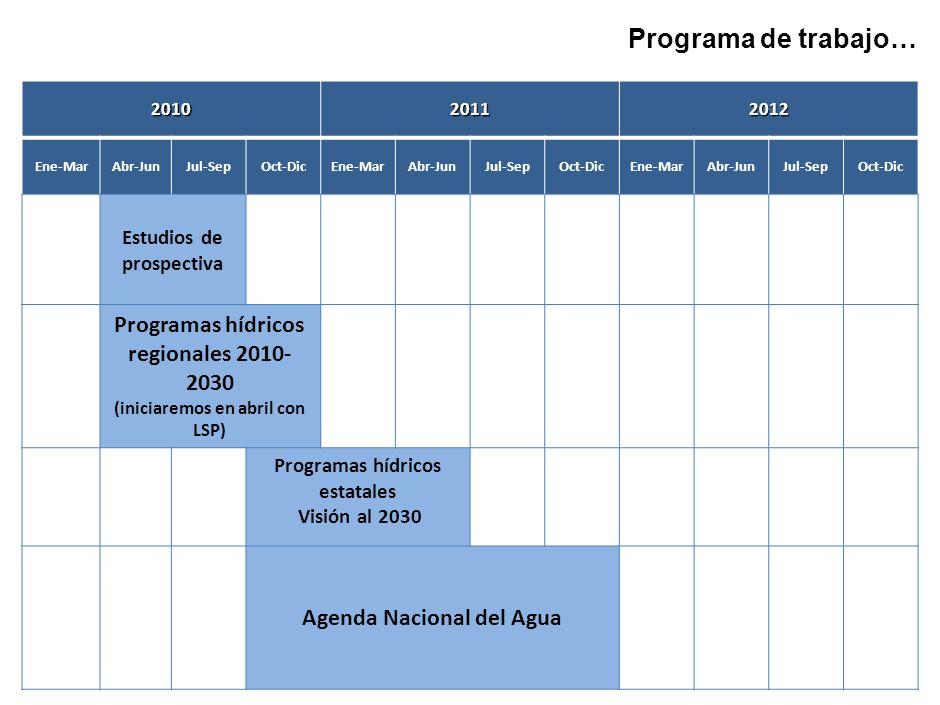 Programa de trabajo… Programas hídricos regionales 2010-2030