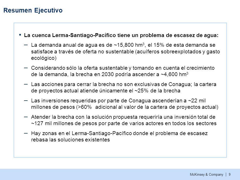 Resumen Ejecutivo La cuenca Lerma-Santiago-Pacífico tiene un problema de escasez de agua: