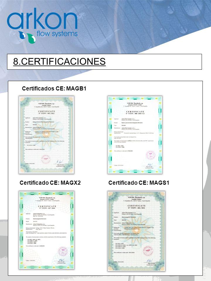 8.CERTIFICACIONES Certificados CE: MAGB1 Certificado CE: MAGX2