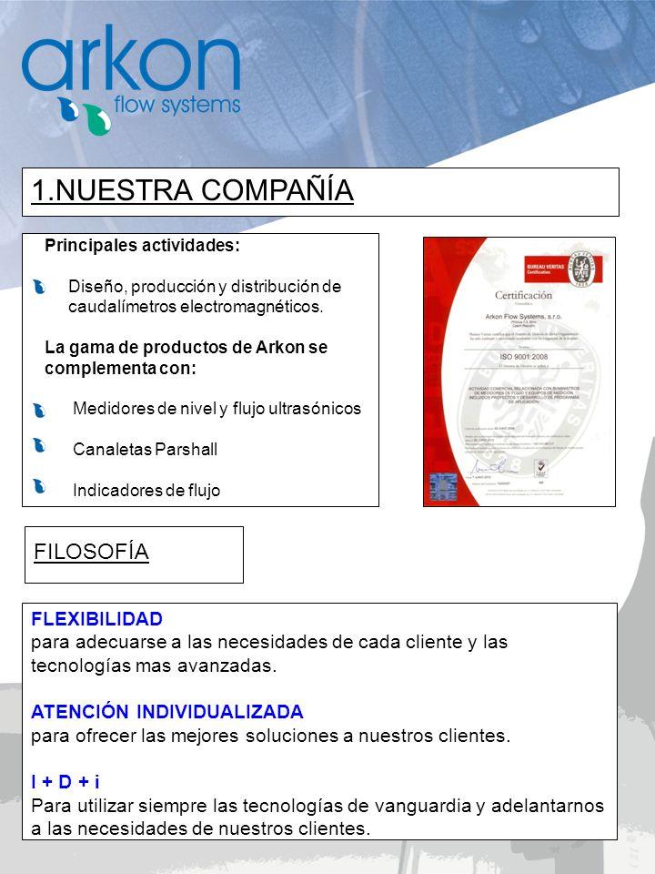 1.NUESTRA COMPAÑÍA FILOSOFÍA FLEXIBILIDAD